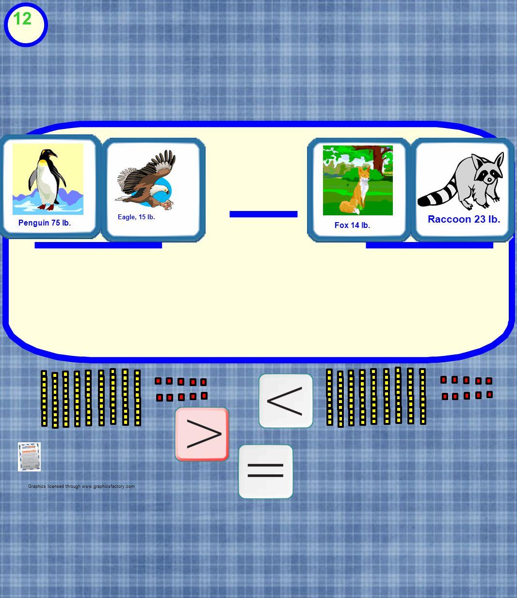 Eagle, 15 lb. Raccoon 23 lb. Fox 14 lb. Graphics licensed through www.graphicsfactory.com Penguin 75 lb. 12
