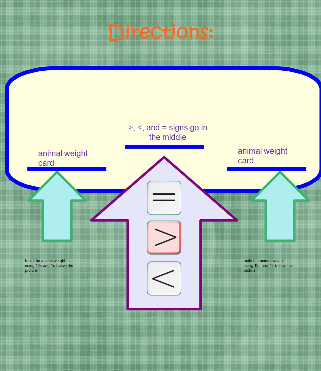 >, <, and = signs go in the middle animal weight card Directions: build the animal weight using 10s and 1s below the picture build the animal weight u