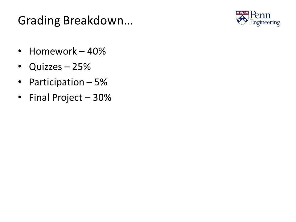 Grading Breakdown… Homework – 40% Quizzes – 25% Participation – 5% Final Project – 30%