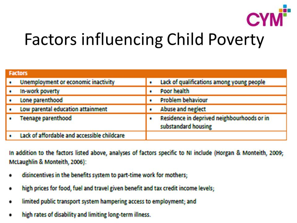 Factors influencing Child Poverty