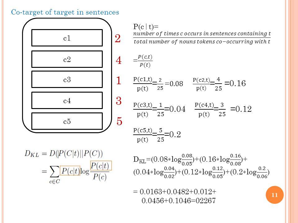 c1 c2 c3 c4 2 4 1 3 c5 5 Co-target of target in sentences 11