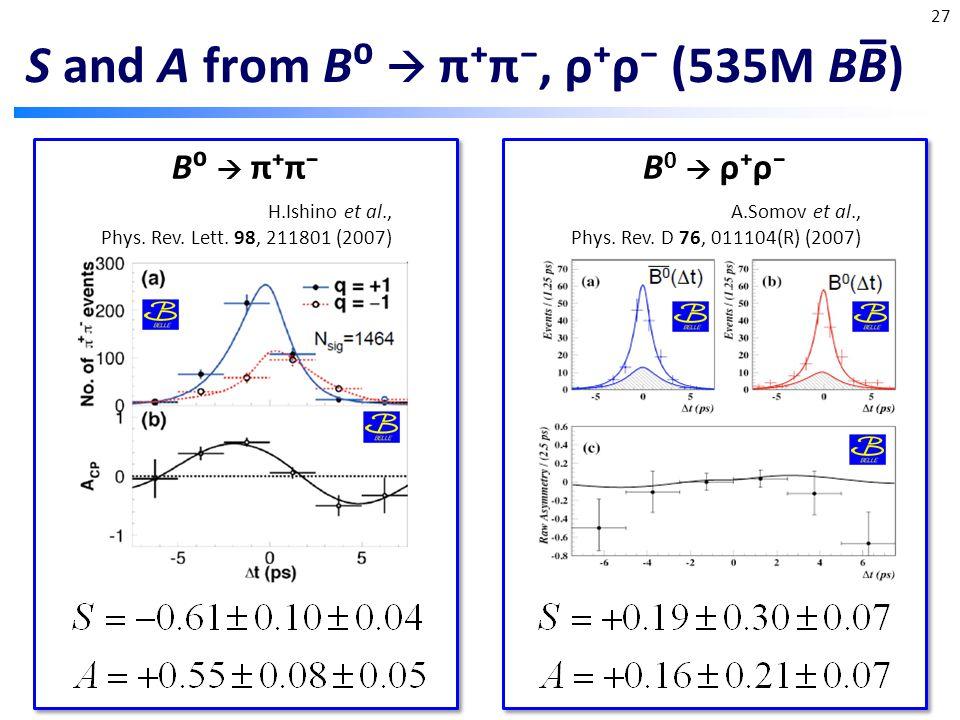 S and A from B⁰  π⁺π⁻, ρ⁺ρ⁻ (535M BB) _ B⁰  π⁺π⁻B 0  ρ⁺ρ⁻ 27 H.Ishino et al., Phys. Rev. Lett. 98, 211801 (2007) A.Somov et al., Phys. Rev. D 76, 0