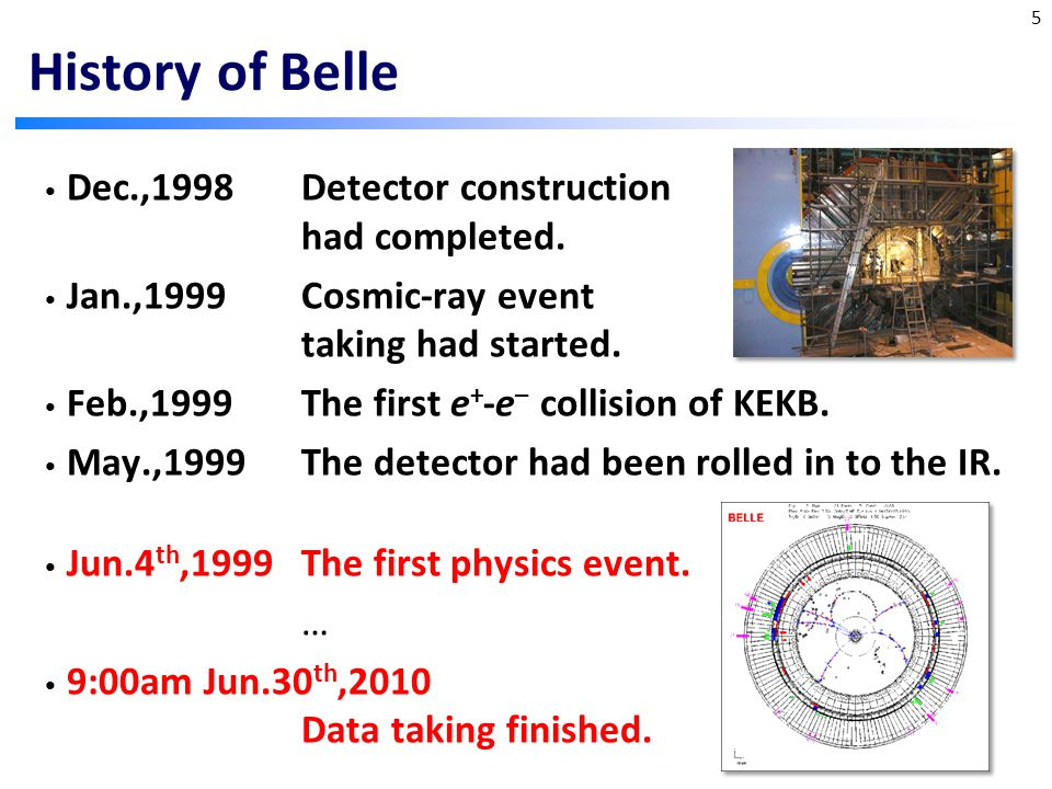 Dec.,1998Detector construction had completed. Jan.,1999Cosmic-ray event taking had started.