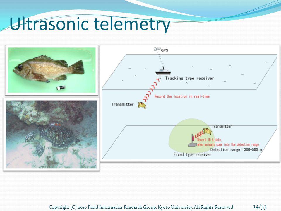 Ultrasonic telemetry 14/33 Copyright (C) 2010 Field Informatics Research Group.