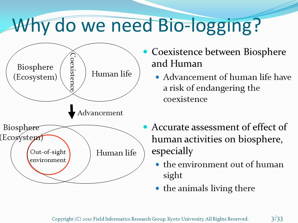 Biosphere (Ecosystem) Human life Coexistence Why do we need Bio-logging? Coexistence between Biosphere and Human Advancement of human life have a risk