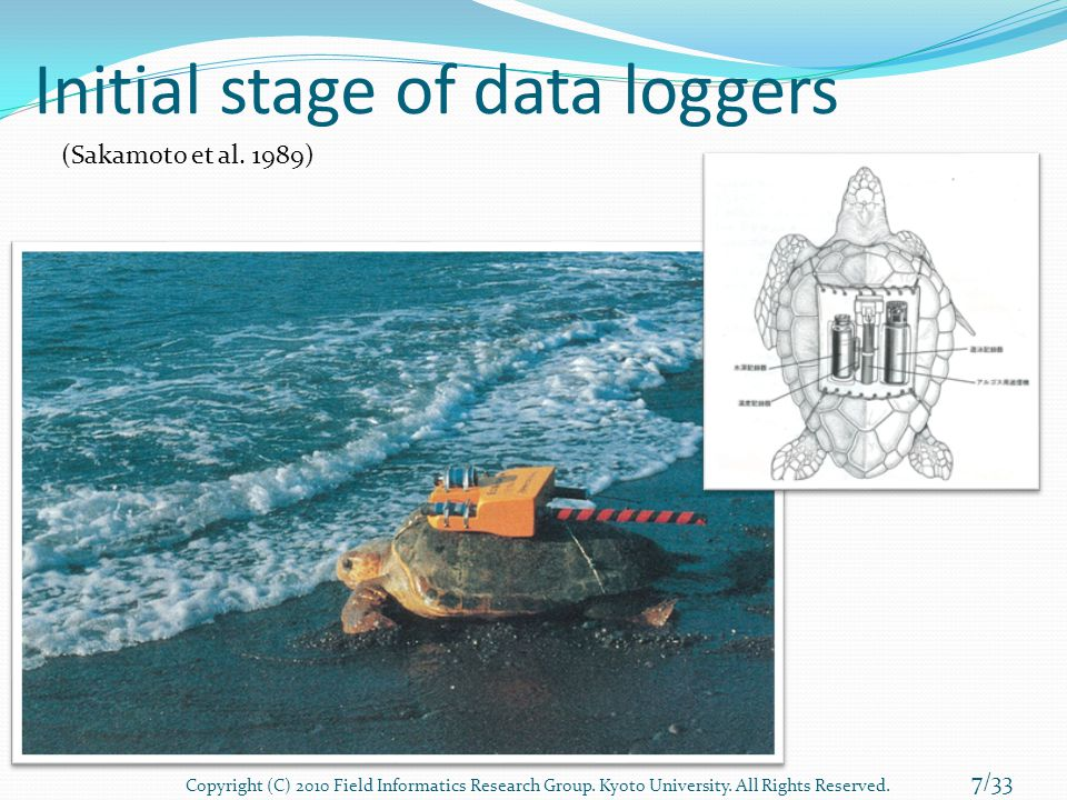 Initial stage of data loggers (Sakamoto et al. 1989) 7/33 Copyright (C) 2010 Field Informatics Research Group. Kyoto University. All Rights Reserved.