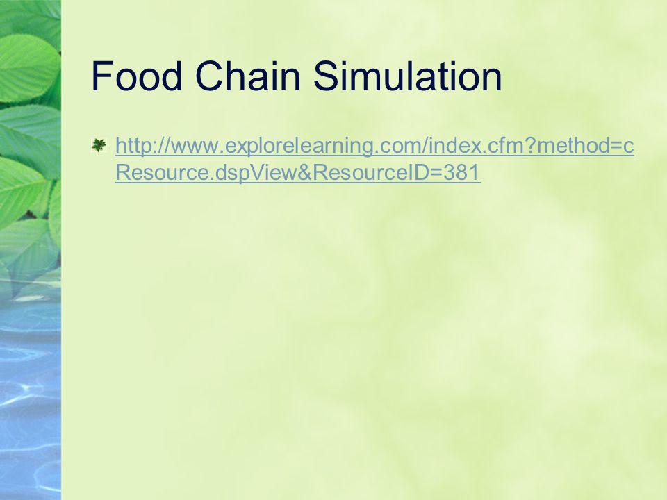 Food Chain Simulation http://www.explorelearning.com/index.cfm?method=c Resource.dspView&ResourceID=381
