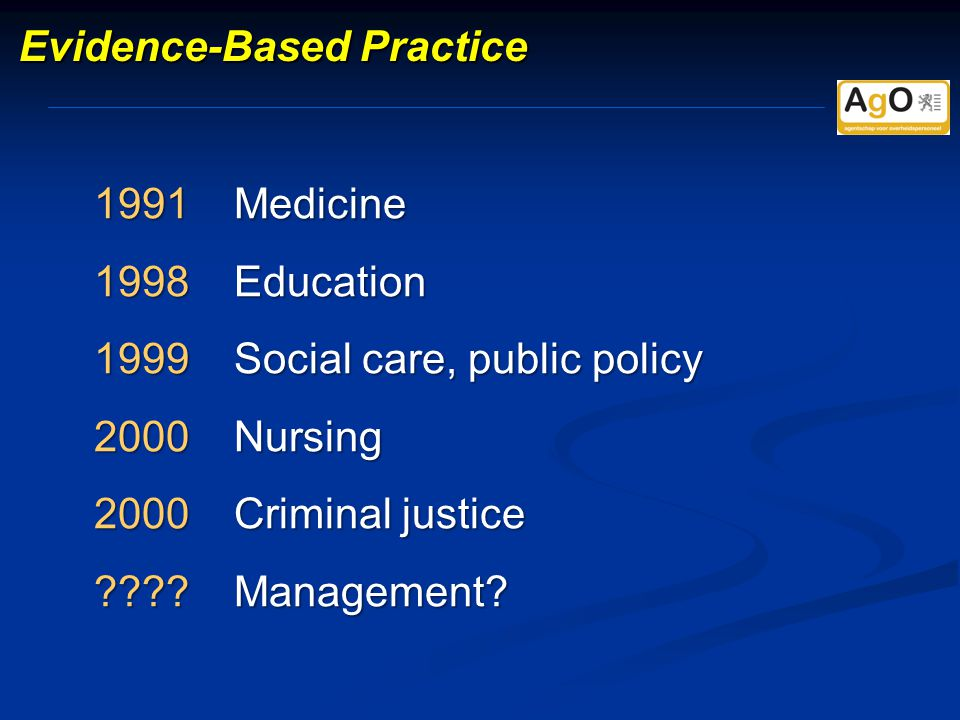 Evidence-Based Practice 1991Medicine 1998Education 1999Social care, public policy 2000Nursing 2000Criminal justice Management