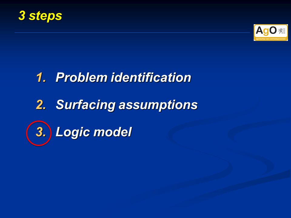 1. Problem identification 2. Surfacing assumptions 3. Logic model 3 steps