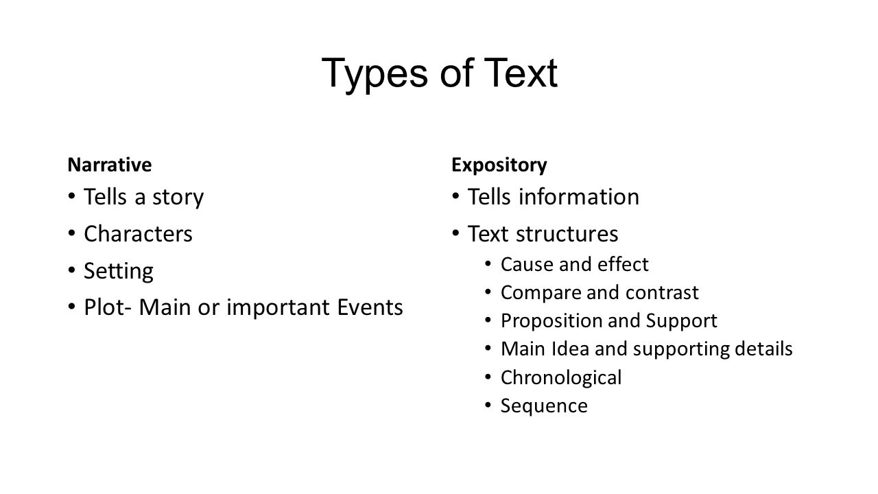 Types of Text Narrative Tells a story Characters Setting Plot- Main or important Events Expository Tells information Text structures Cause and effect