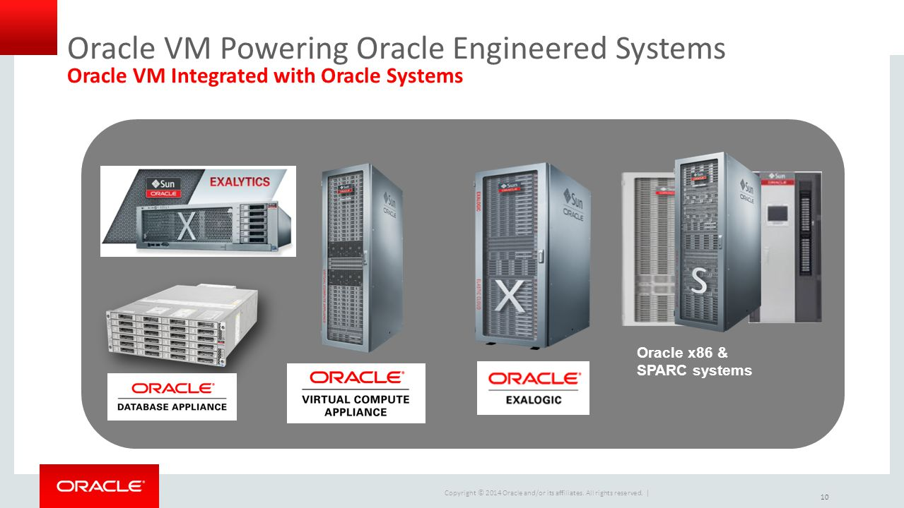 Copyright © 2014 Oracle and/or its affiliates. All rights reserved. | Oracle VM Powering Oracle Engineered Systems Oracle VM Integrated with Oracle Sy