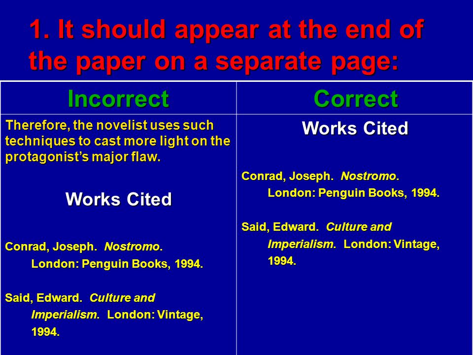 1. It should appear at the end of the paper on a separate page: CorrectIncorrect Works Cited Conrad, Joseph. Nostromo. London: Penguin Books, 1994. Lo