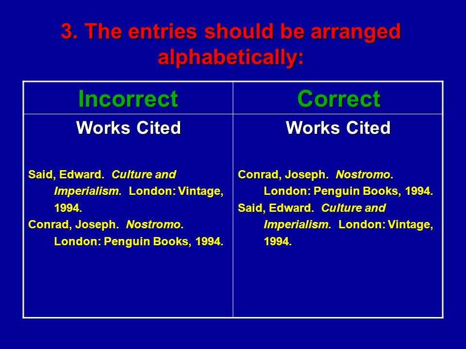 3. The entries should be arranged alphabetically: CorrectIncorrect Works Cited Conrad, Joseph.