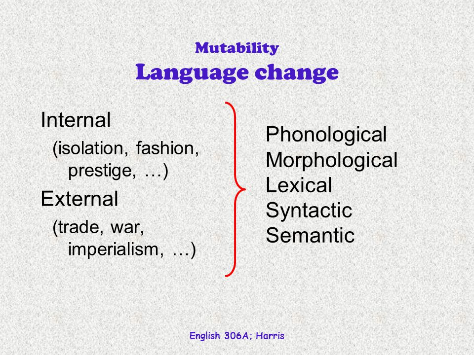 English 306A; Harris Language change