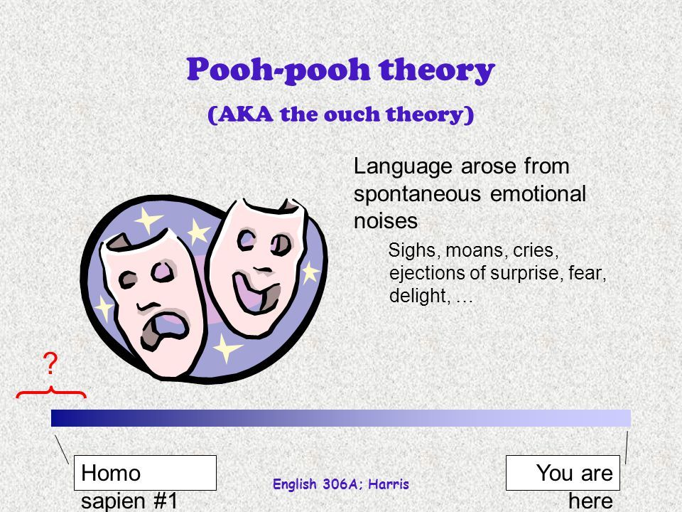 English 306A; Harris Pooh-pooh theory (AKA the ouch theory) Language arose from spontaneous emotional noises Sighs, moans, cries, ejections of surprise, fear, delight, … Homo sapien #1 You are here ?