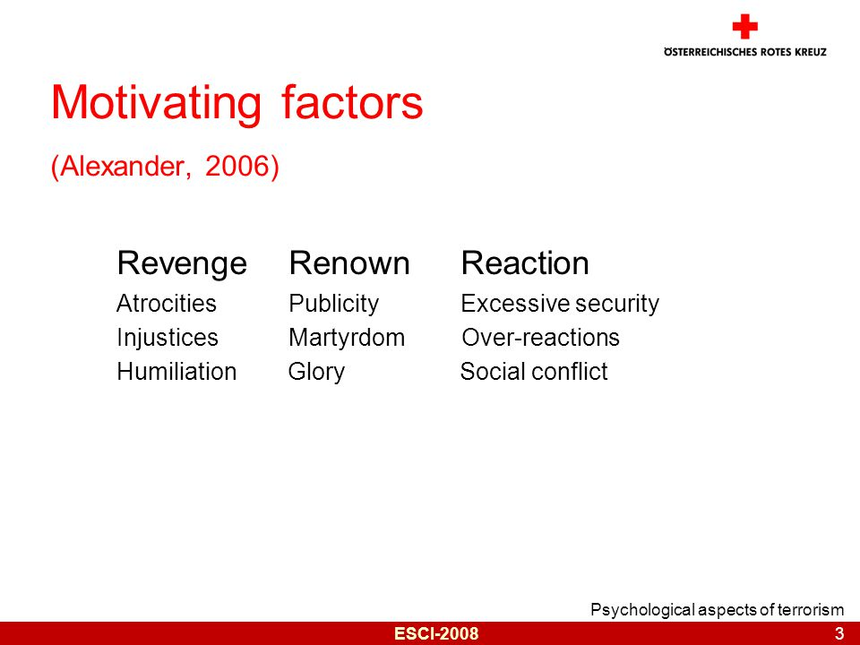 Psychological aspects of terrorism 3 ESCI-2008 Motivating factors (Alexander, 2006) RevengeRenownReaction AtrocitiesPublicityExcessive security InjusticesMartyrdom Over-reactions Humiliation Glory Social conflict
