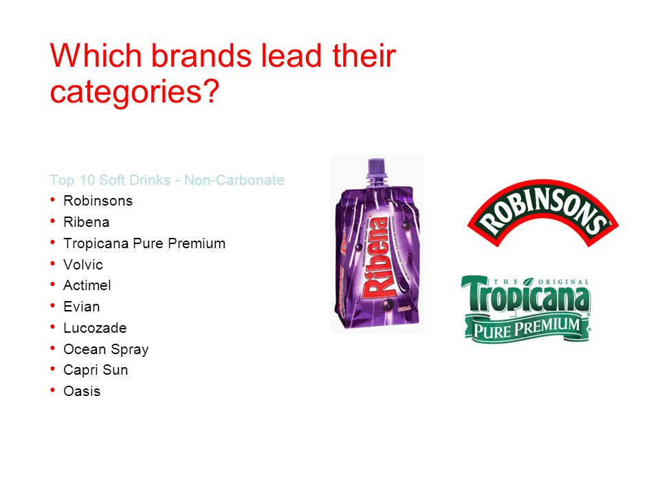 Which brands lead their categories.
