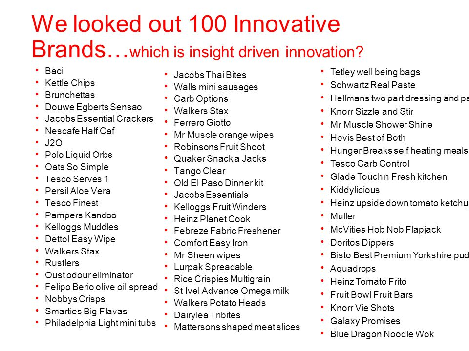 We looked out 100 Innovative Brands… which is insight driven innovation.