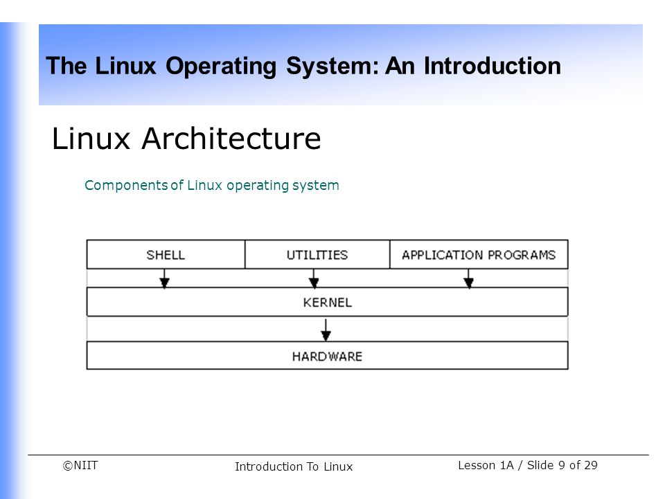 ©NIIT The Linux Operating System: An Introduction Lesson 1A / Slide 9 of 29 Introduction To Linux Linux Architecture Components of Linux operating sys
