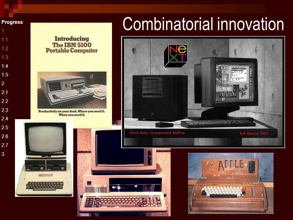 Combinatorial innovation Progress 1 1.1 1.2 1.3 1.4 1.5 2 2.1 2.2 2.3 2.4 2.5 2.6 2.7 3