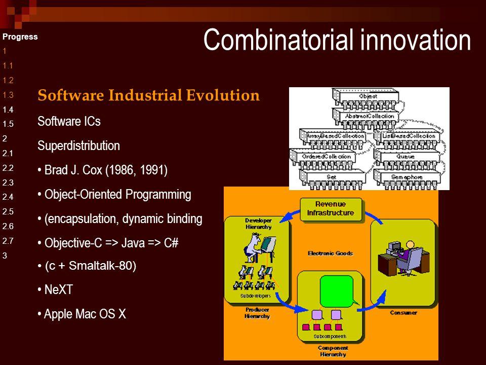 Combinatorial innovation Progress 1 1.1 1.2 1.3 1.4 1.5 2 2.1 2.2 2.3 2.4 2.5 2.6 2.7 3 Software Industrial Evolution Software ICs Superdistribution Brad J.