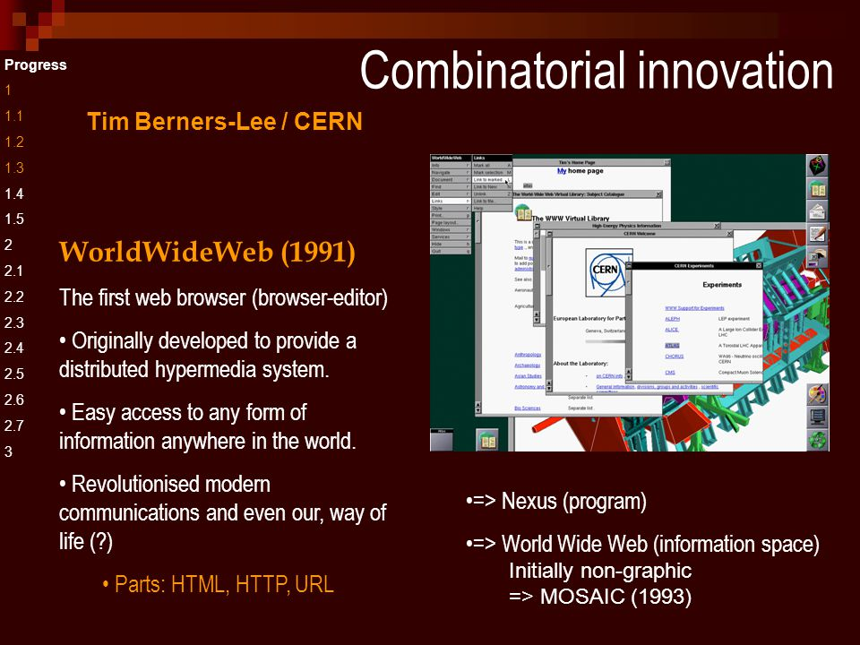 Combinatorial innovation Progress 1 1.1 1.2 1.3 1.4 1.5 2 2.1 2.2 2.3 2.4 2.5 2.6 2.7 3 WorldWideWeb (1991) The first web browser (browser-editor) Originally developed to provide a distributed hypermedia system.