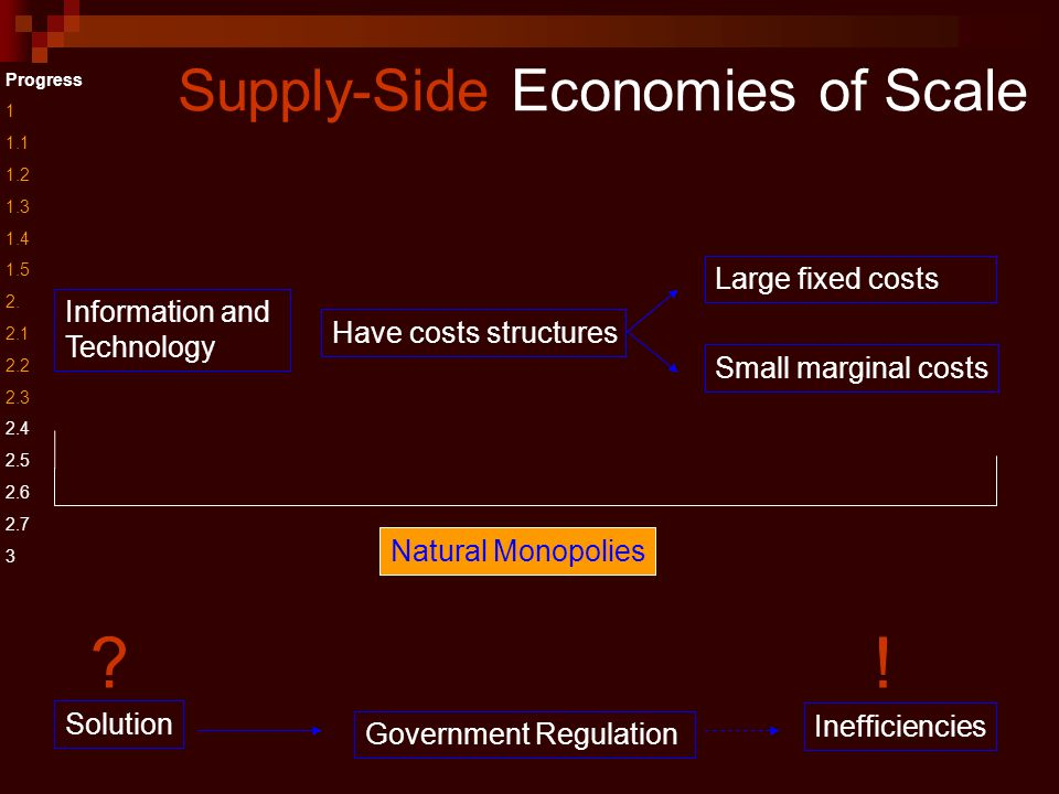 Information and Technology Large fixed costs Small marginal costs Natural Monopolies Have costs structures Solution Government Regulation Inefficiencies !.