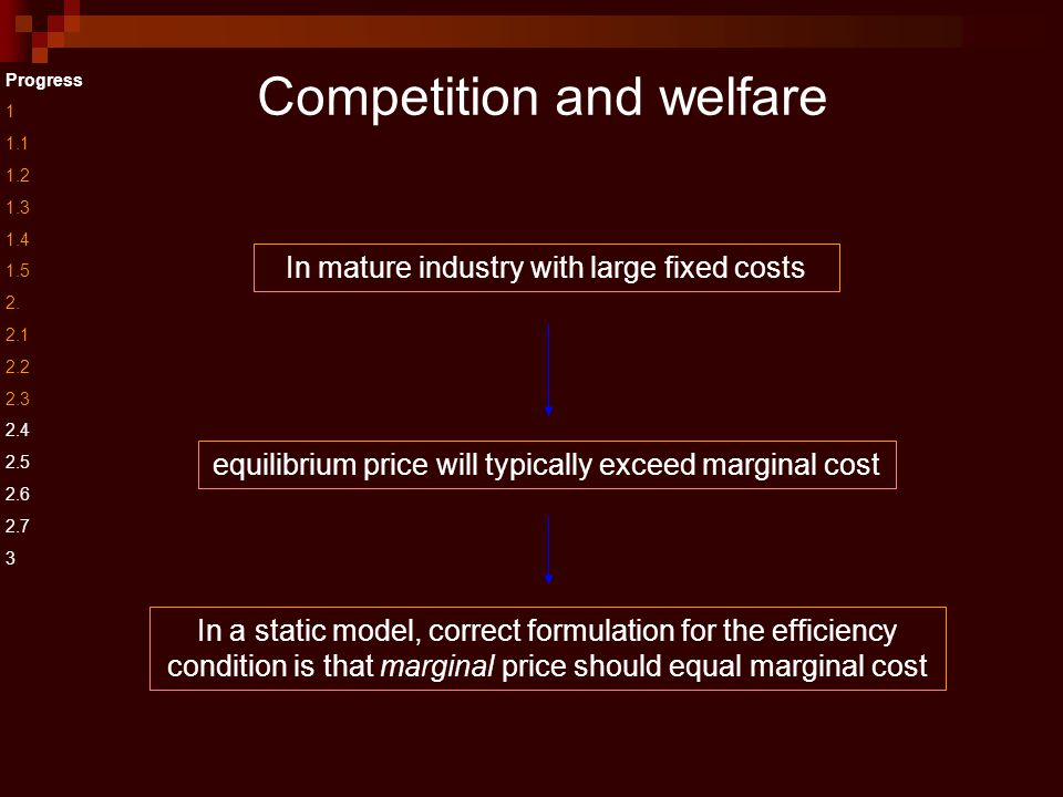 Competition and welfare In mature industry with large fixed costs equilibrium price will typically exceed marginal cost In a static model, correct formulation for the efficiency condition is that marginal price should equal marginal cost Progress 1 1.1 1.2 1.3 1.4 1.5 2.