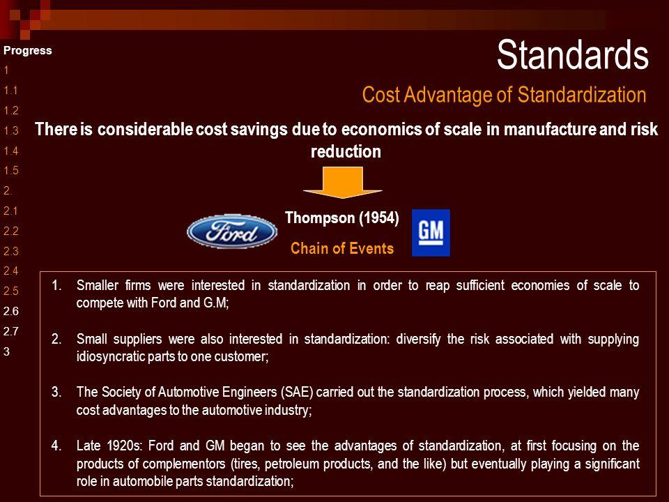 Standards Progress 1 1.1 1.2 1.3 1.4 1.5 2.