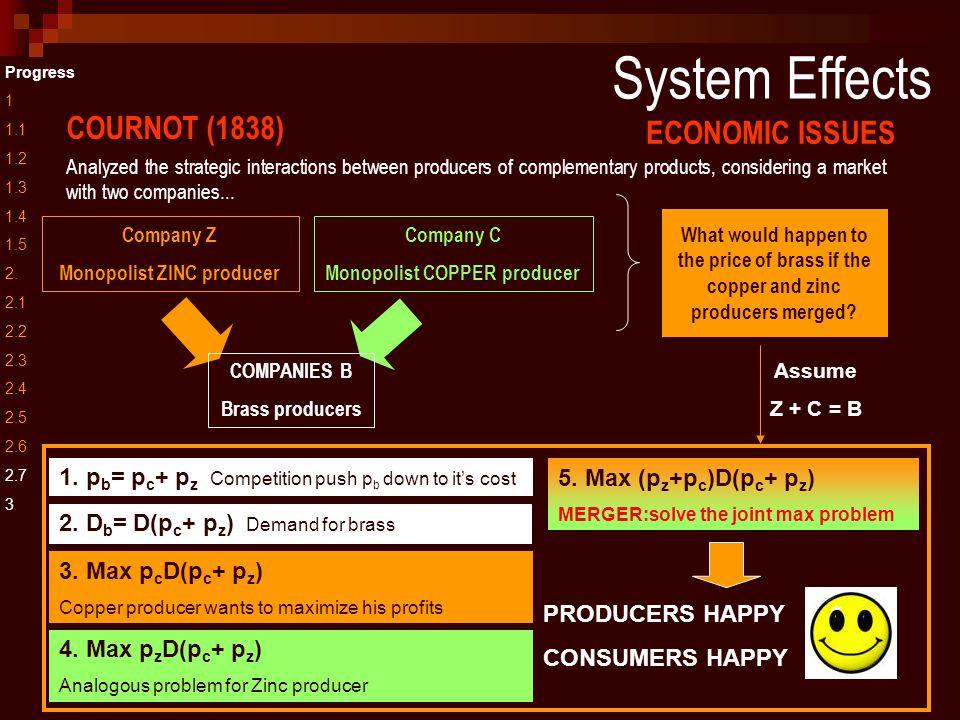 System Effects Progress 1 1.1 1.2 1.3 1.4 1.5 2.