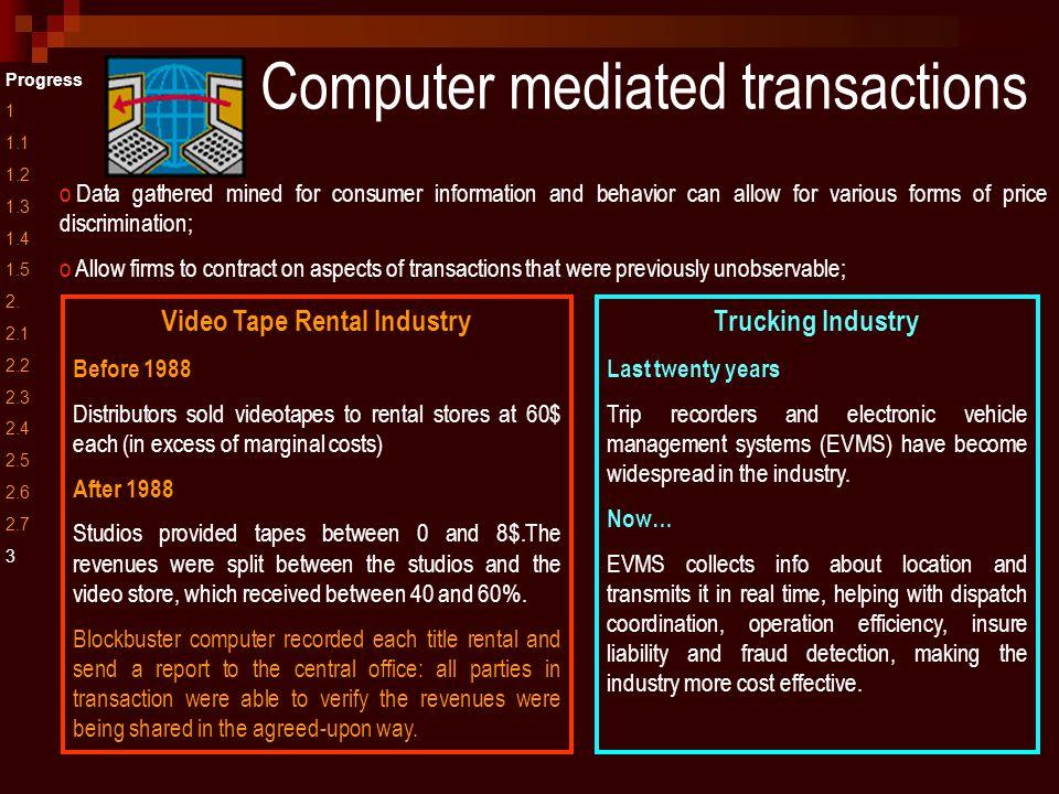 Computer mediated transactions Progress 1 1.1 1.2 1.3 1.4 1.5 2.