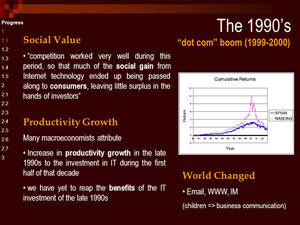 The Internet Boom Progress 1 1.1 1.2 1.3 1.4 1.5 2 2.1 2.2 2.3 2.4 2.5 2.6 2.7 3 Internet revolution Minor revolution ?.