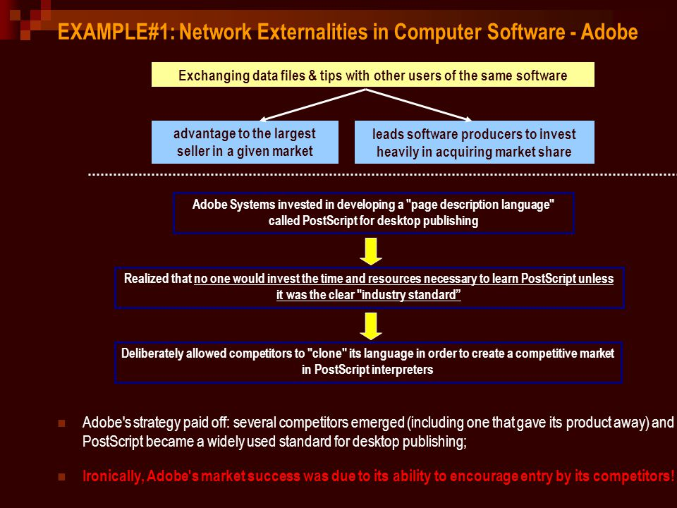 EXAMPLE#1: Network Externalities in Computer Software - Adobe Adobe s strategy paid off: several competitors emerged (including one that gave its product away) and PostScript became a widely used standard for desktop publishing; Ironically, Adobe s market success was due to its ability to encourage entry by its competitors.