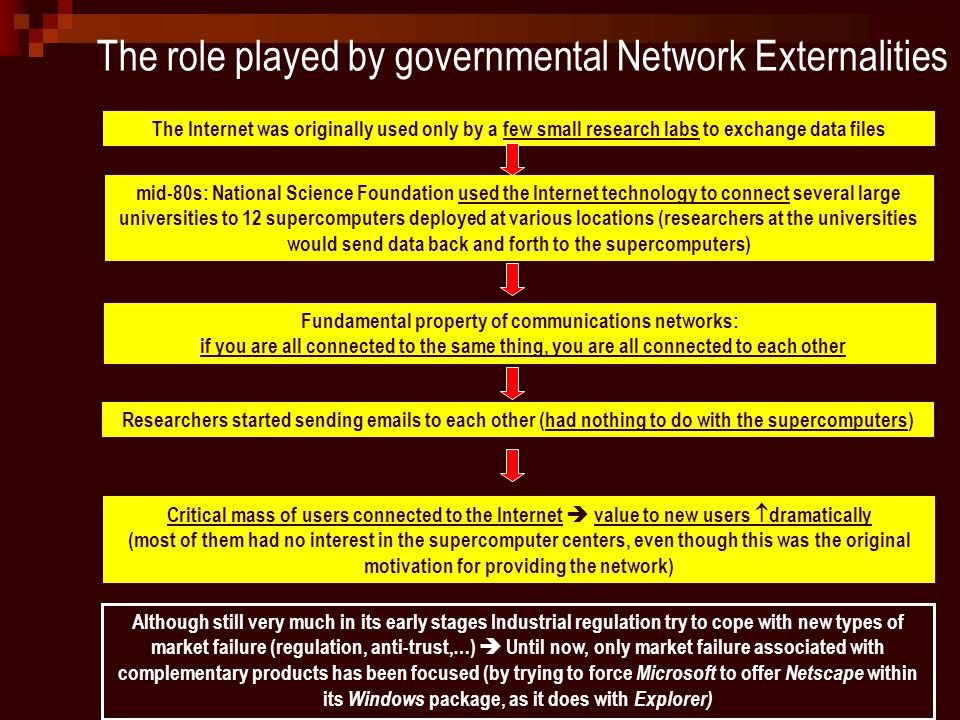 The role played by governmental Network Externalities The Internet was originally used only by a few small research labs to exchange data files mid-80s: National Science Foundation used the Internet technology to connect several large universities to 12 supercomputers deployed at various locations (researchers at the universities would send data back and forth to the supercomputers) Fundamental property of communications networks: if you are all connected to the same thing, you are all connected to each other Researchers started sending emails to each other (had nothing to do with the supercomputers) Critical mass of users connected to the Internet  value to new users  dramatically (most of them had no interest in the supercomputer centers, even though this was the original motivation for providing the network) Although still very much in its early stages Industrial regulation try to cope with new types of market failure (regulation, anti-trust,…)  Until now, only market failure associated with complementary products has been focused (by trying to force Microsoft to offer Netscape within its Windows package, as it does with Explorer)