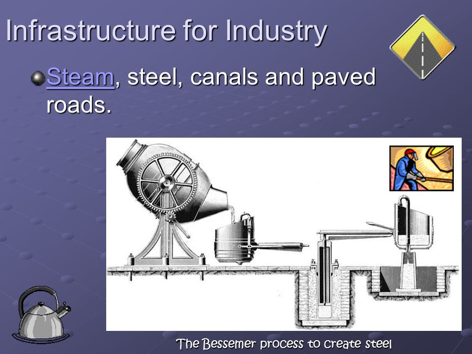 Infrastructure for Industry SteamSteam, steel, canals and paved roads.