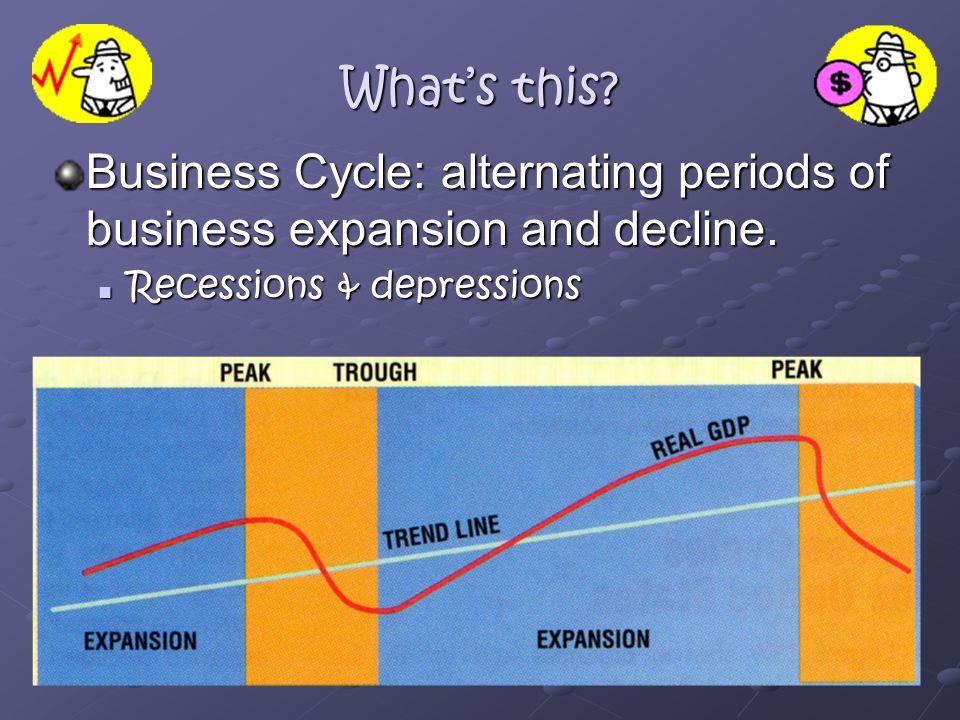 What's this.Business Cycle: alternating periods of business expansion and decline.