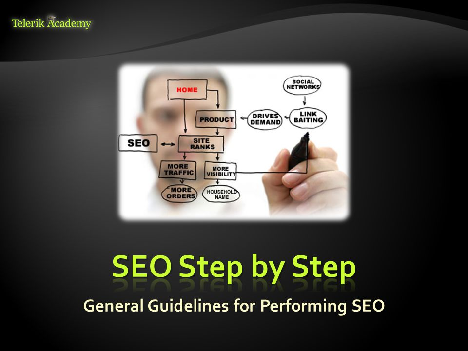 General Guidelines for Performing SEO