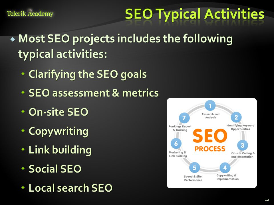  Most SEO projects includes the following typical activities:  Clarifying the SEO goals  SEO assessment & metrics  On-site SEO  Copywriting  Link building  Social SEO  Local search SEO 12