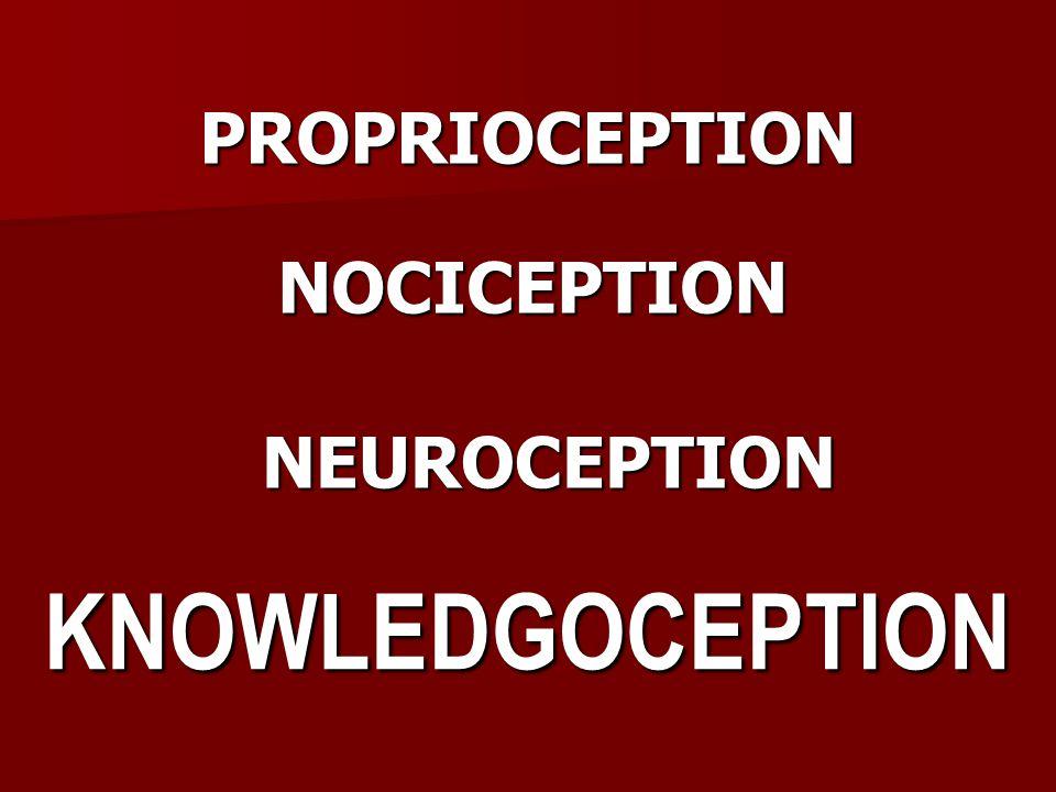 PROPRIOCEPTION NOCICEPTION NEUROCEPTION KNOWLEDGOCEPTION