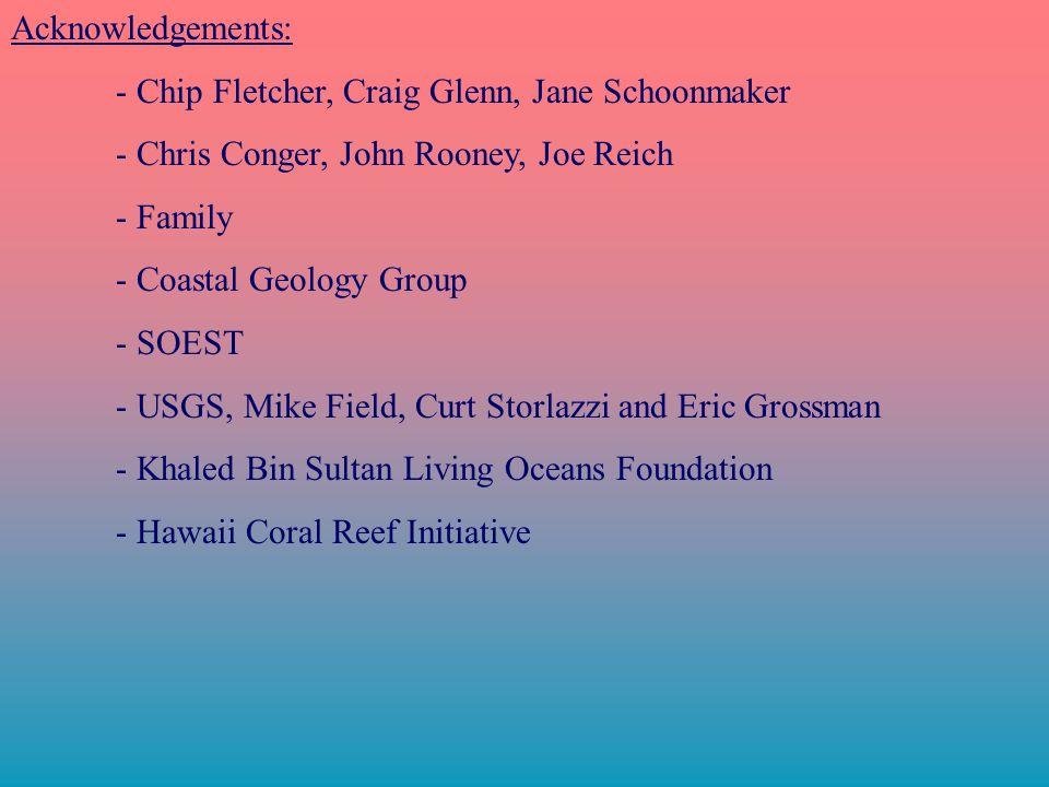 Acknowledgements: - Chip Fletcher, Craig Glenn, Jane Schoonmaker - Chris Conger, John Rooney, Joe Reich - Family - Coastal Geology Group - SOEST - USGS, Mike Field, Curt Storlazzi and Eric Grossman - Khaled Bin Sultan Living Oceans Foundation - Hawaii Coral Reef Initiative