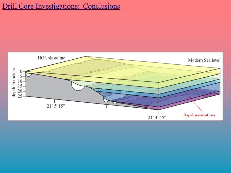 Drill Core Investigations: Conclusions Rapid sea-level rise