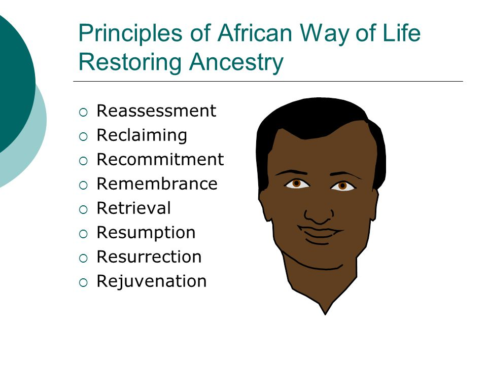 Principles of African Way of Life Restoring Ancestry  Reassessment  Reclaiming  Recommitment  Remembrance  Retrieval  Resumption  Resurrection  Rejuvenation