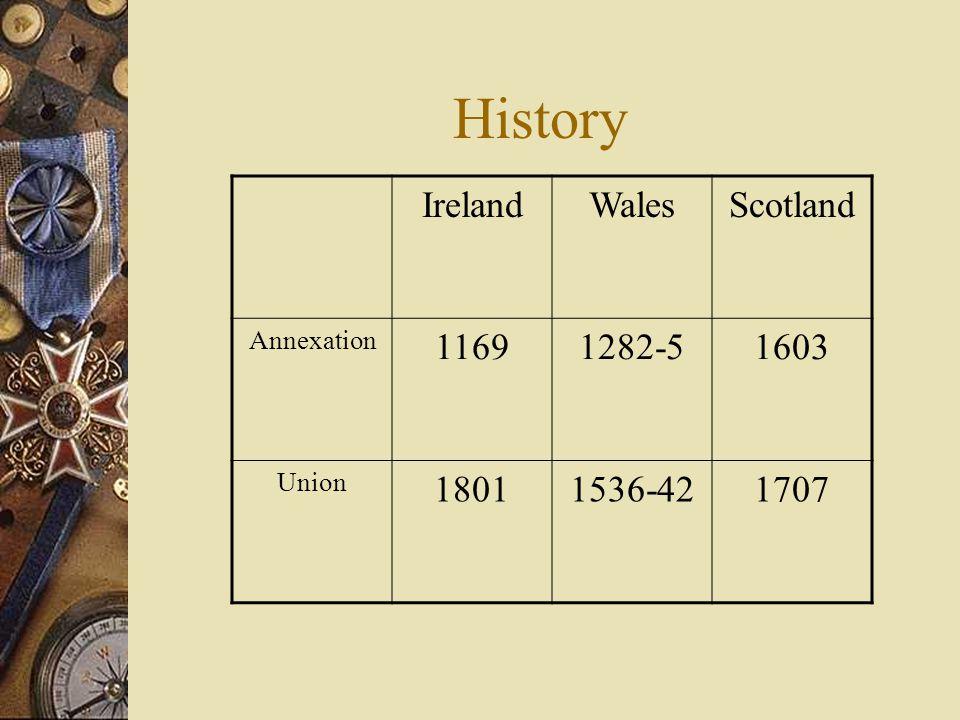 History IrelandWalesScotland Annexation 11691282-51603 Union 18011536-421707