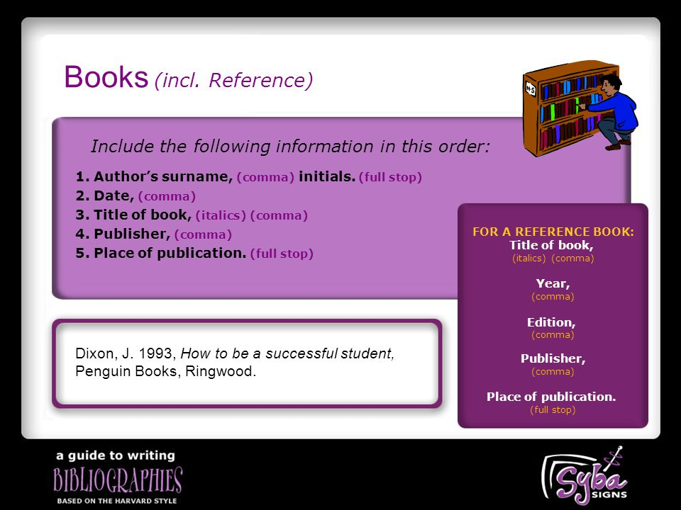 Books (incl. Reference) Include the following information in this order: Dixon, J.