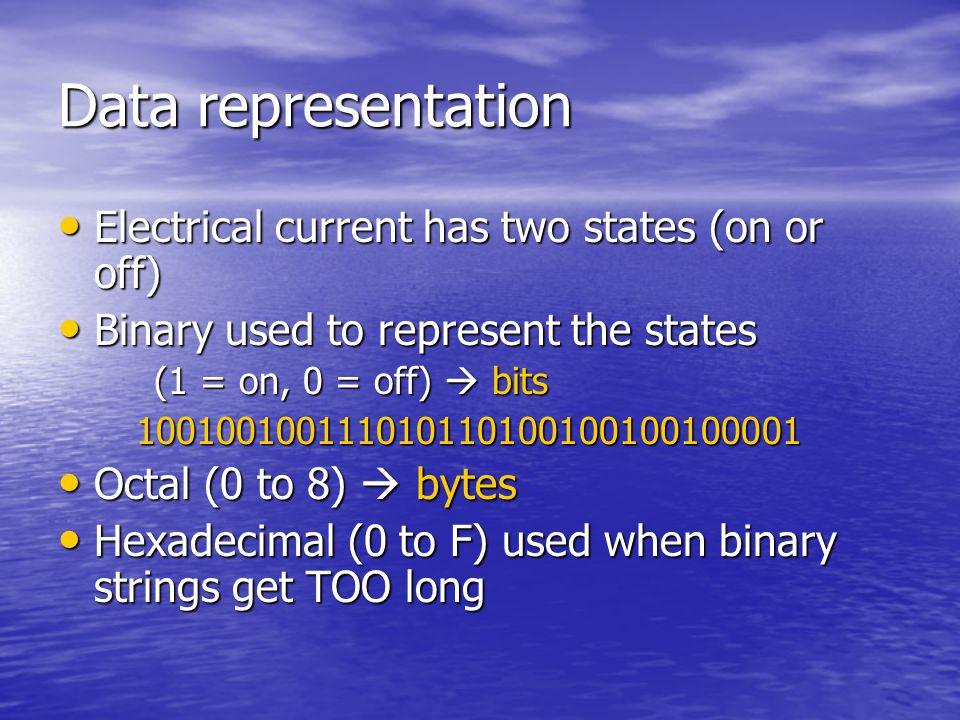 Operations on binary Add Add –101 ADD 110 = 011 overflow 1 Subtract Subtract –101 SUB 110 = 1111 1111 And And –101 AND 110 = 100 Or Or –101 OR 110 = 111 Not Not –Not 101 = 010