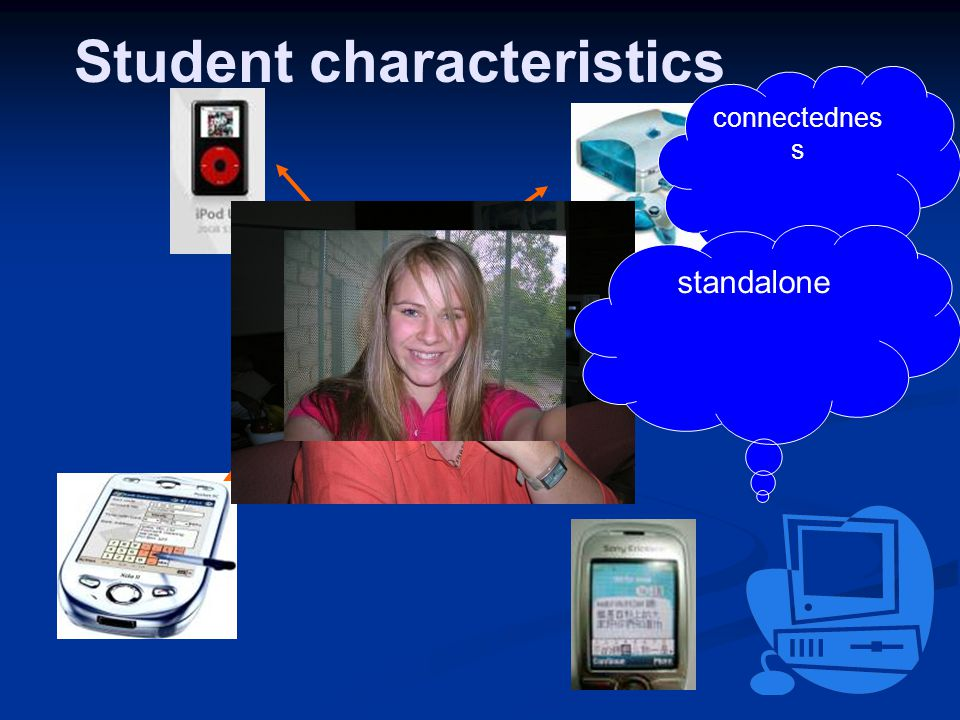 Student characteristics connectednes s standalone