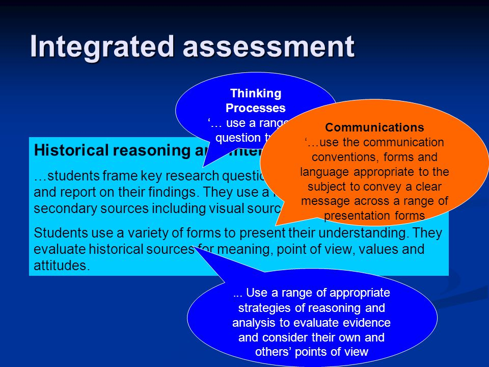 Integrated assessment Historical reasoning and interpretation, level 5 …students frame key research questions, plan their investigations, and report on their findings.