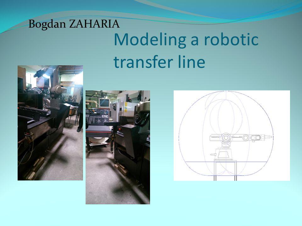 Modeling a robotic transfer line Bogdan ZAHARIA