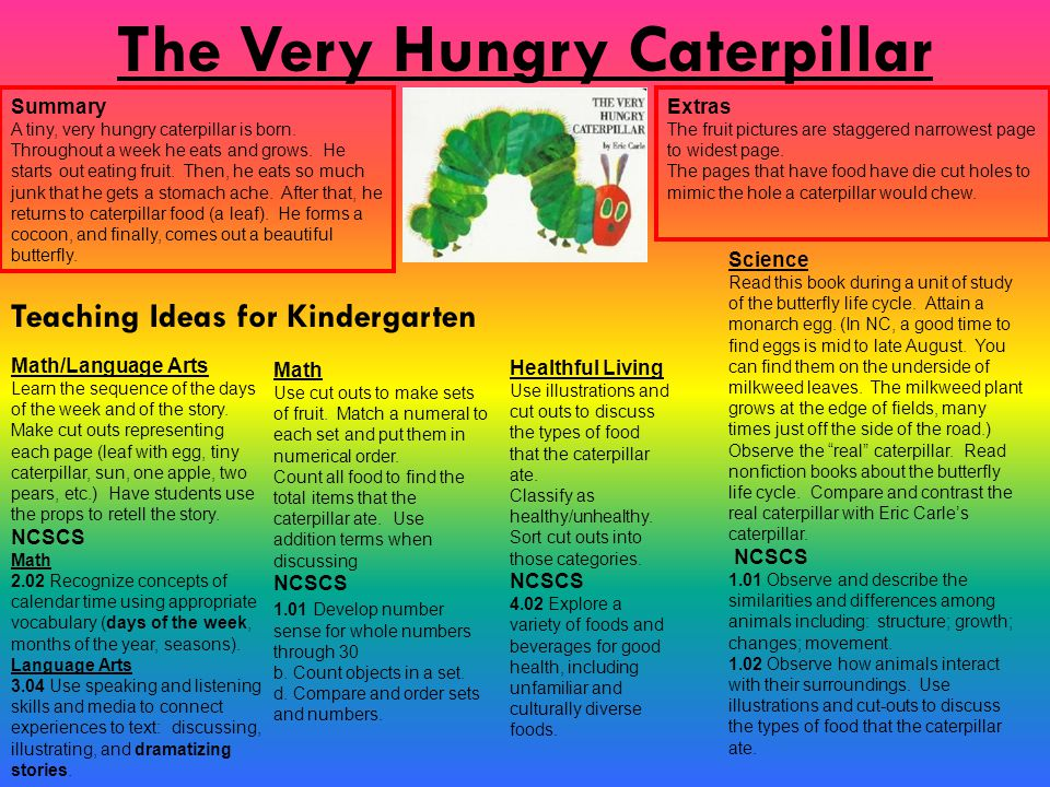 The Very Hungry Caterpillar Summary A tiny, very hungry caterpillar is born. Throughout a week he eats and grows. He starts out eating fruit. Then, he