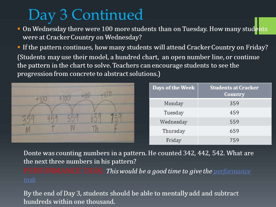 Day 3 Continued  On Wednesday there were 100 more students than on Tuesday.